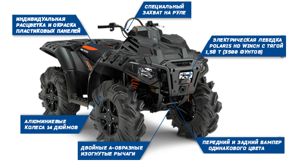 Sportsman XP® 1000 High Lifter Edition